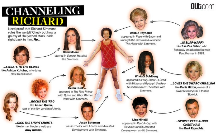 Happy Endings: All Hail Richard Simmons!