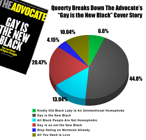 """The Advocate Declares (Sort of) That """"Gay is the New Black"""""""