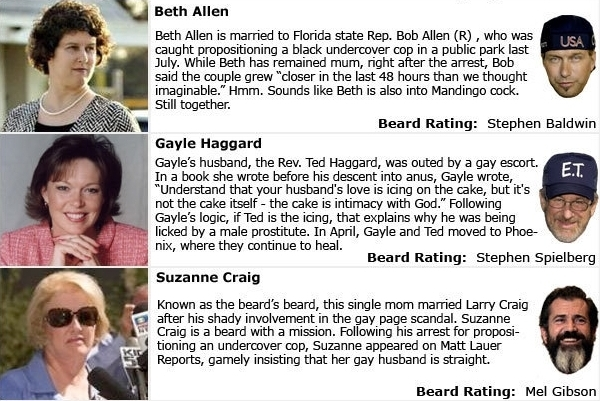 The Greatest Beards In American Politics!