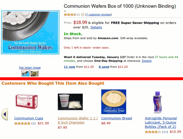 Just Which Amazon Customers Buy Communion Wafers and Astroglide Lube?