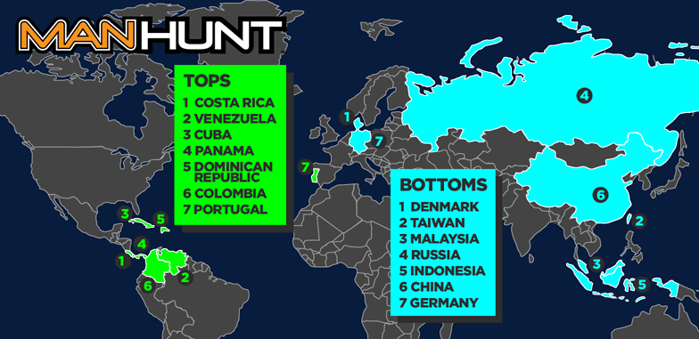 Where In The World Do Tops Have The Best Chance of Finding a Bottom? (Hint: Steer Clear of Shoe Factories)